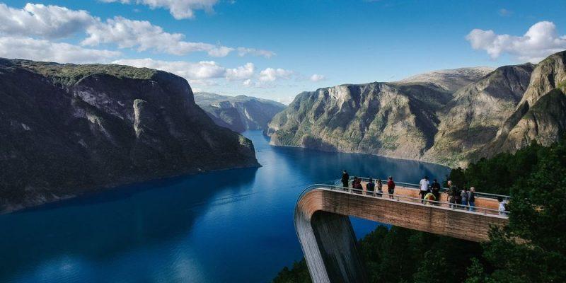 Firmatur i Norge